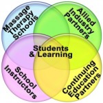 student_learning